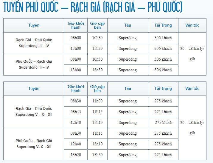 Rach Gia - Phu Quoc island