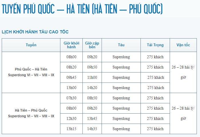Ha Tien - Phu Quoc